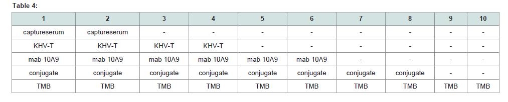 JVSM-2325-4645-05-0031-tab4.png